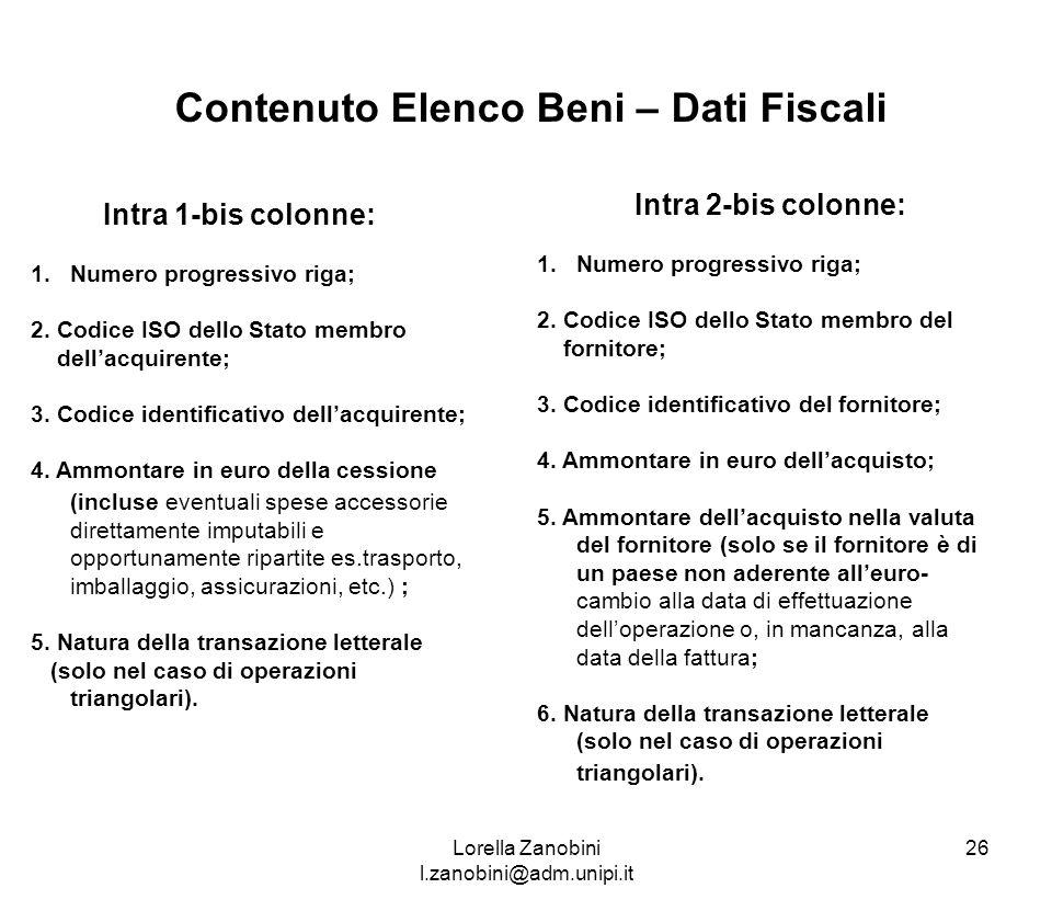 Contenuto Elenco Beni – Dati Fiscali