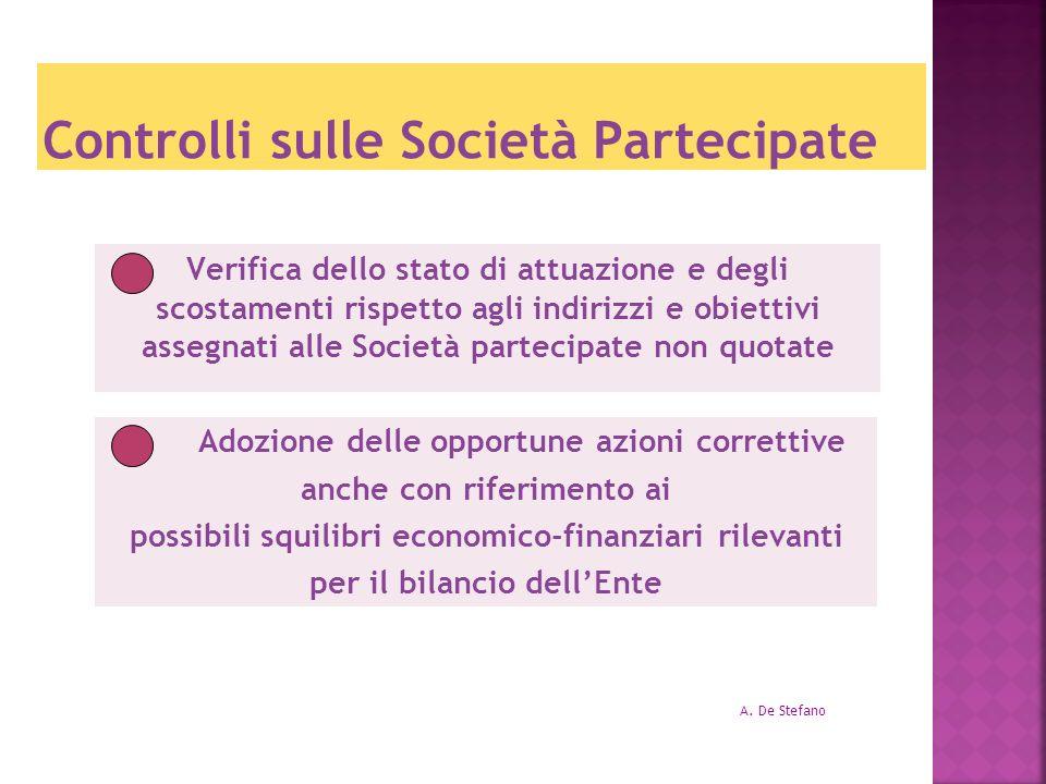 Controlli sulle Società Partecipate