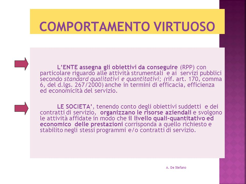 COMPORTAMENTO VIRTUOSO