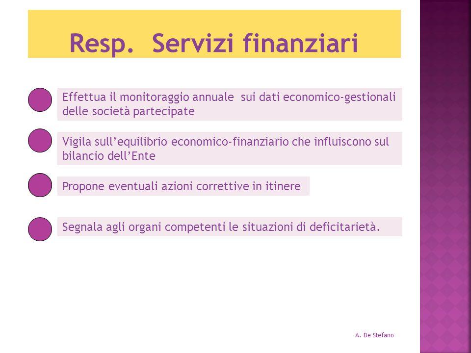 Resp. Servizi finanziari