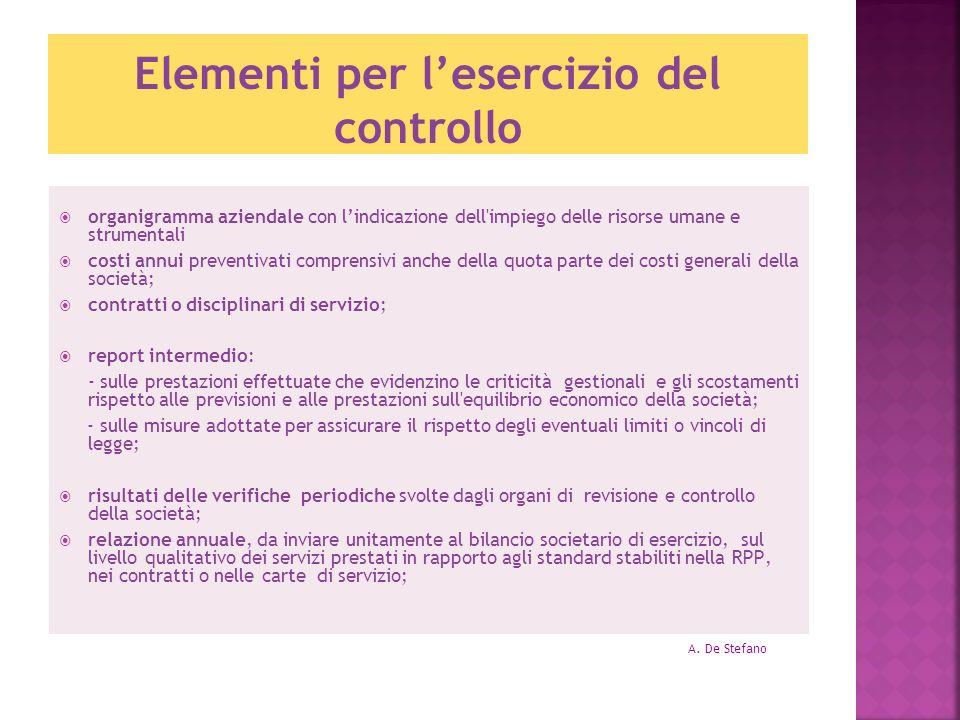 Elementi per l'esercizio del controllo