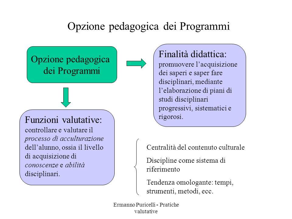 Opzione pedagogica dei Programmi