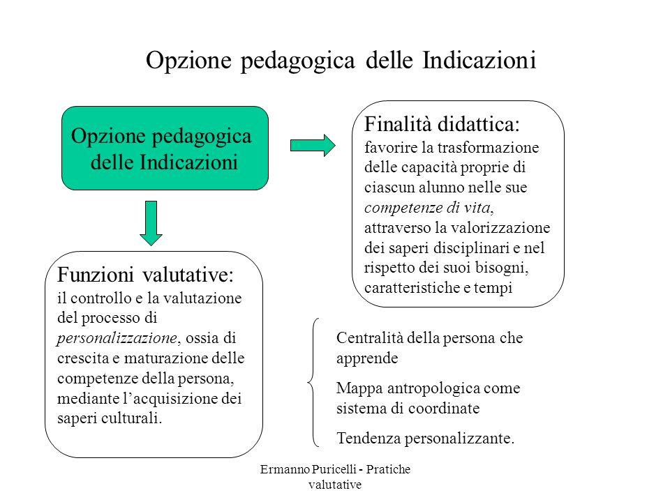 Opzione pedagogica delle Indicazioni