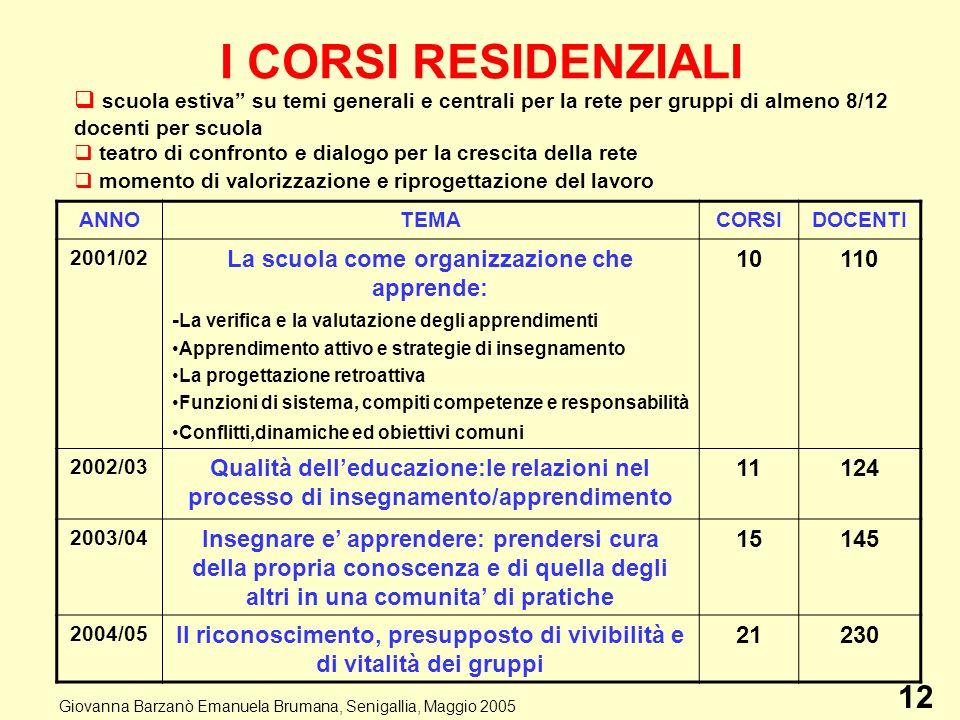 I CORSI RESIDENZIALI scuola estiva su temi generali e centrali per la rete per gruppi di almeno 8/12 docenti per scuola.