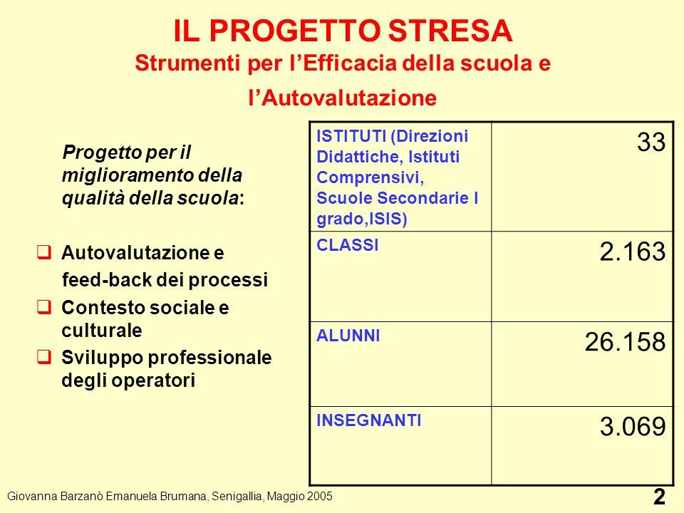 IL PROGETTO STRESA Strumenti per l'Efficacia della scuola e l'Autovalutazione