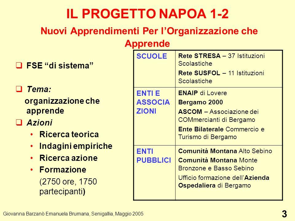IL PROGETTO NAPOA 1-2 Nuovi Apprendimenti Per l'Organizzazione che Apprende