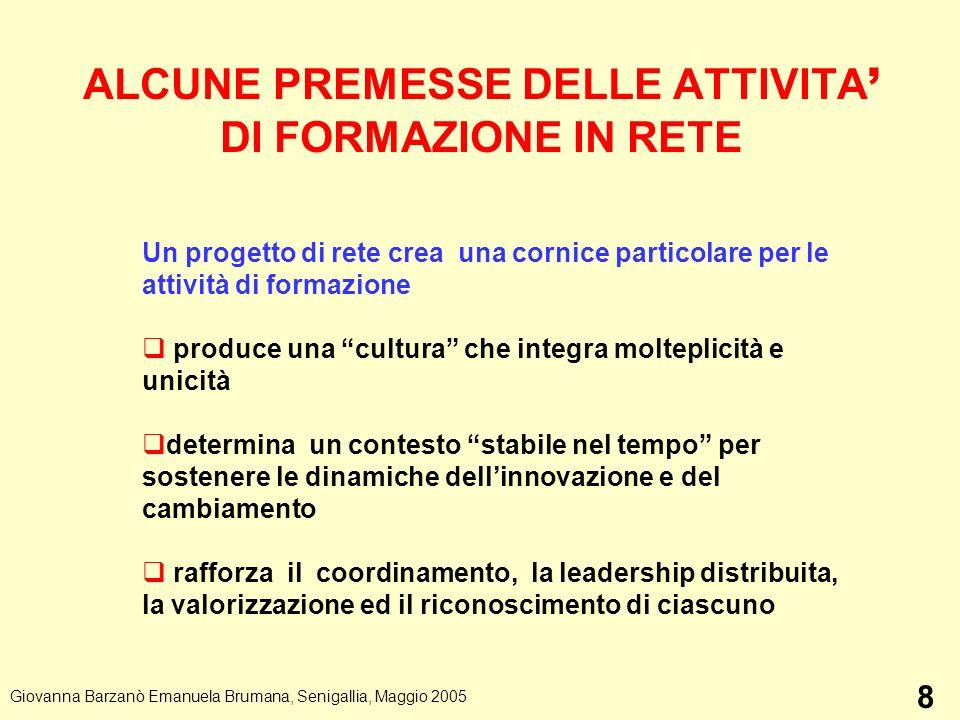 ALCUNE PREMESSE DELLE ATTIVITA' DI FORMAZIONE IN RETE