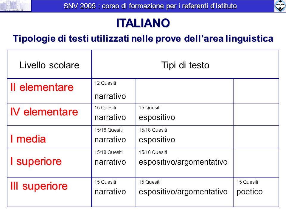 Tipologie di testi utilizzati nelle prove dell'area linguistica