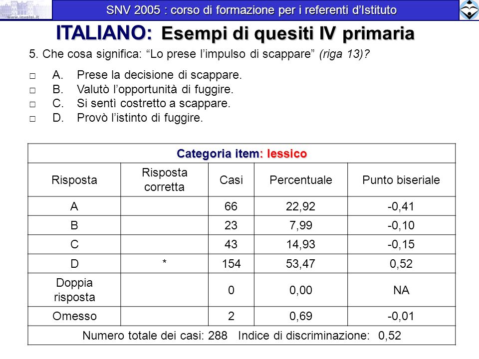 ITALIANO: Esempi di quesiti IV primaria Categoria item: lessico