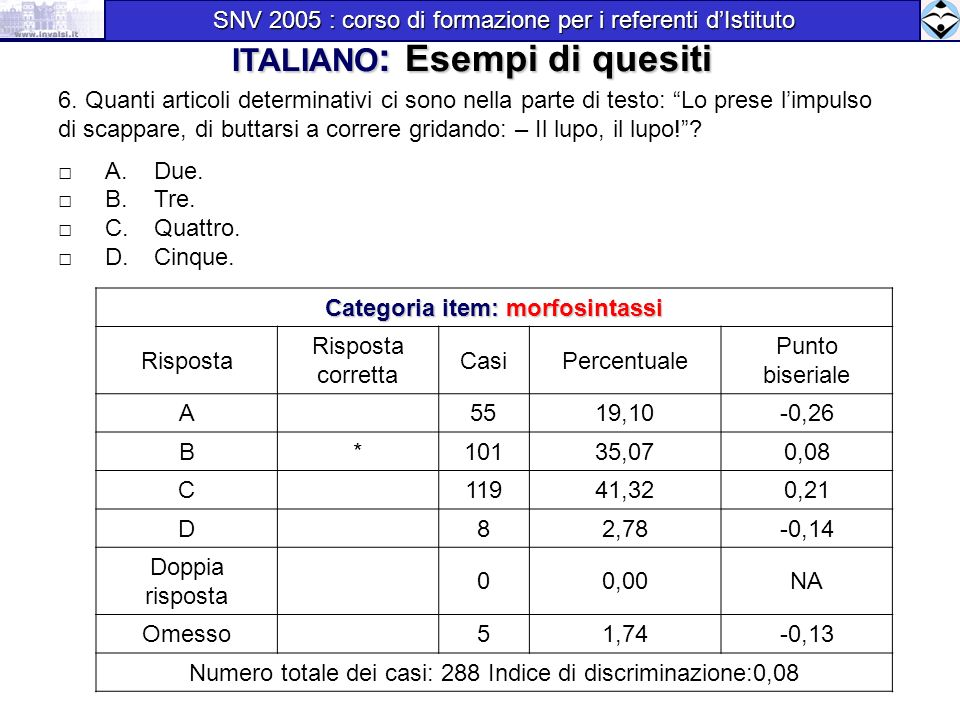 ITALIANO: Esempi di quesiti Categoria item: morfosintassi