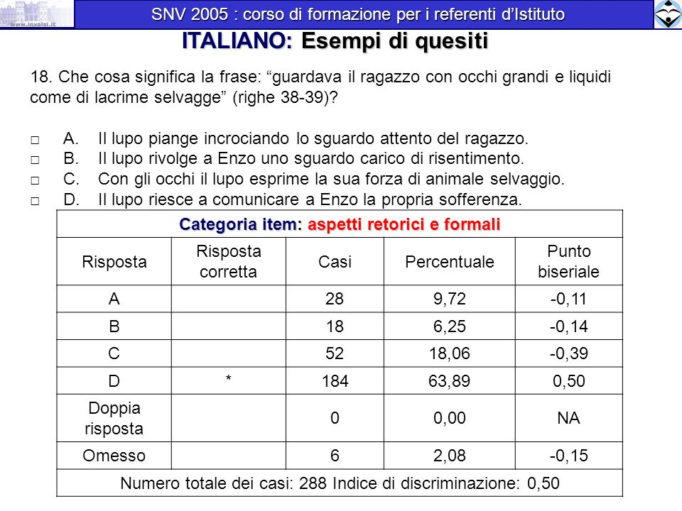 ITALIANO: Esempi di quesiti Categoria item: aspetti retorici e formali