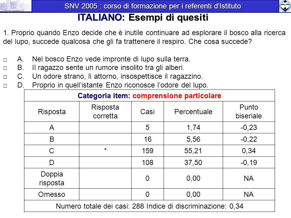 ITALIANO: Esempi di quesiti Categoria item: comprensione particolare