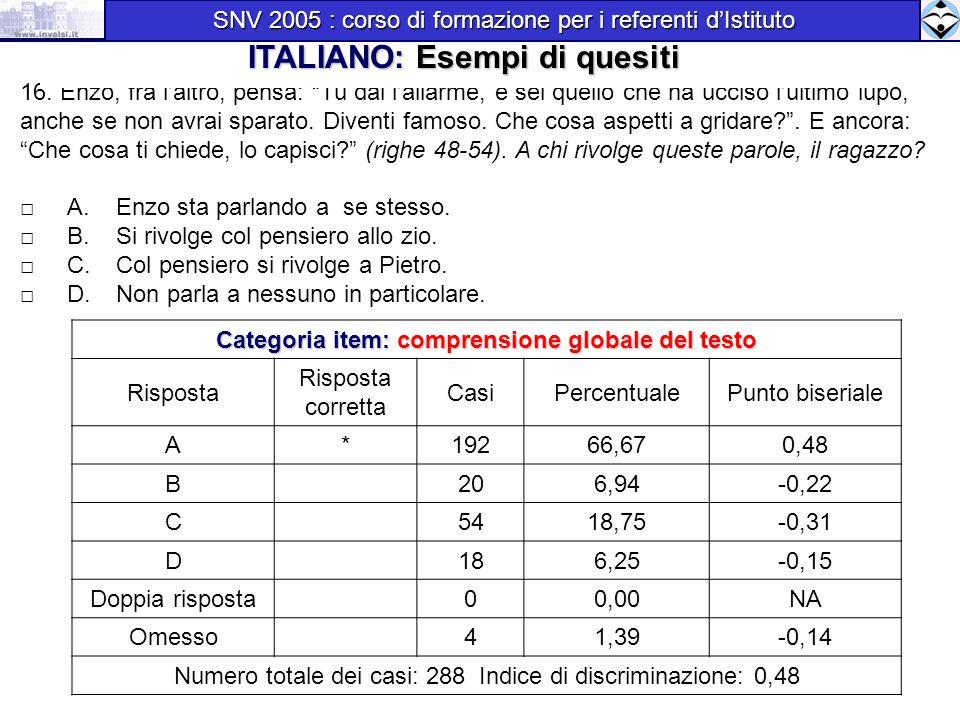 ITALIANO: Esempi di quesiti