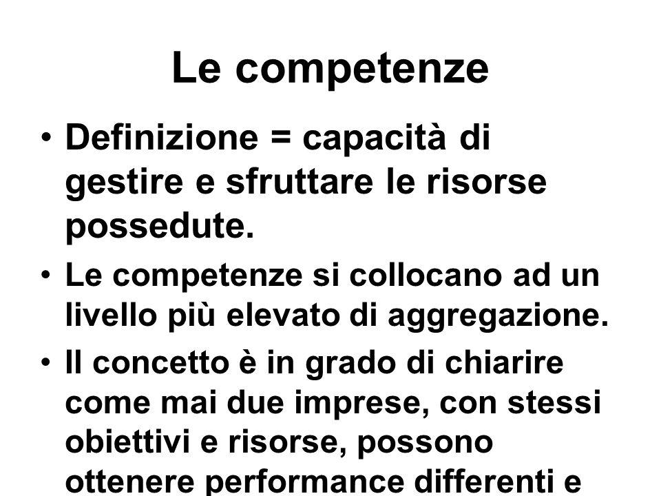 Le competenze Definizione = capacità di gestire e sfruttare le risorse possedute.