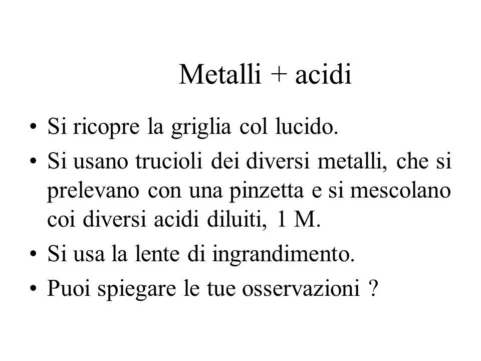 Metalli + acidi Si ricopre la griglia col lucido.