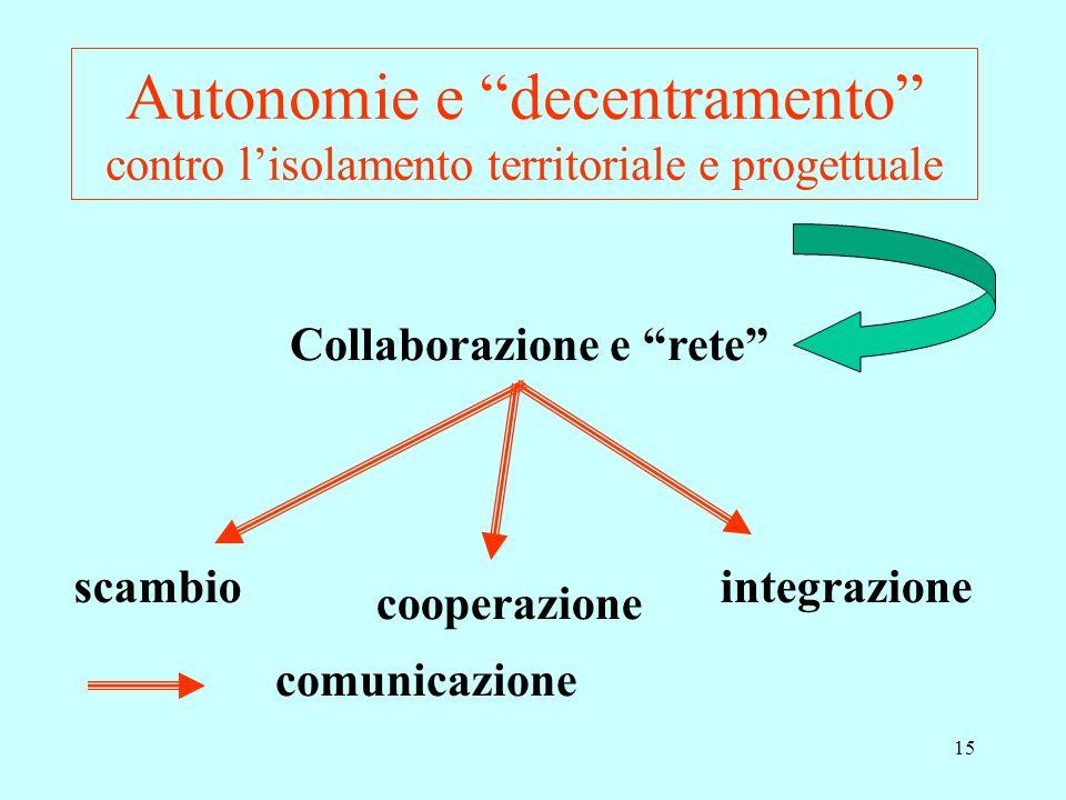 Collaborazione e rete