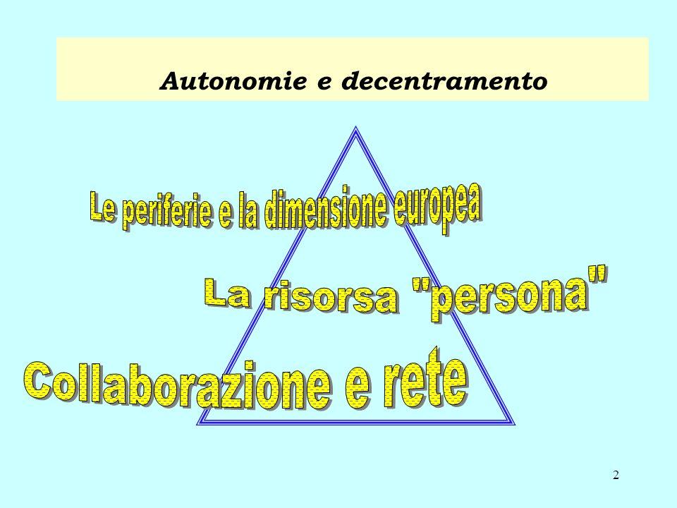 Le periferie e la dimensione europea