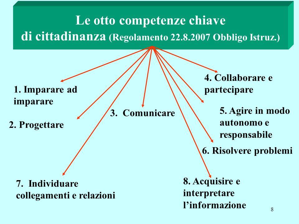 Le otto competenze chiave