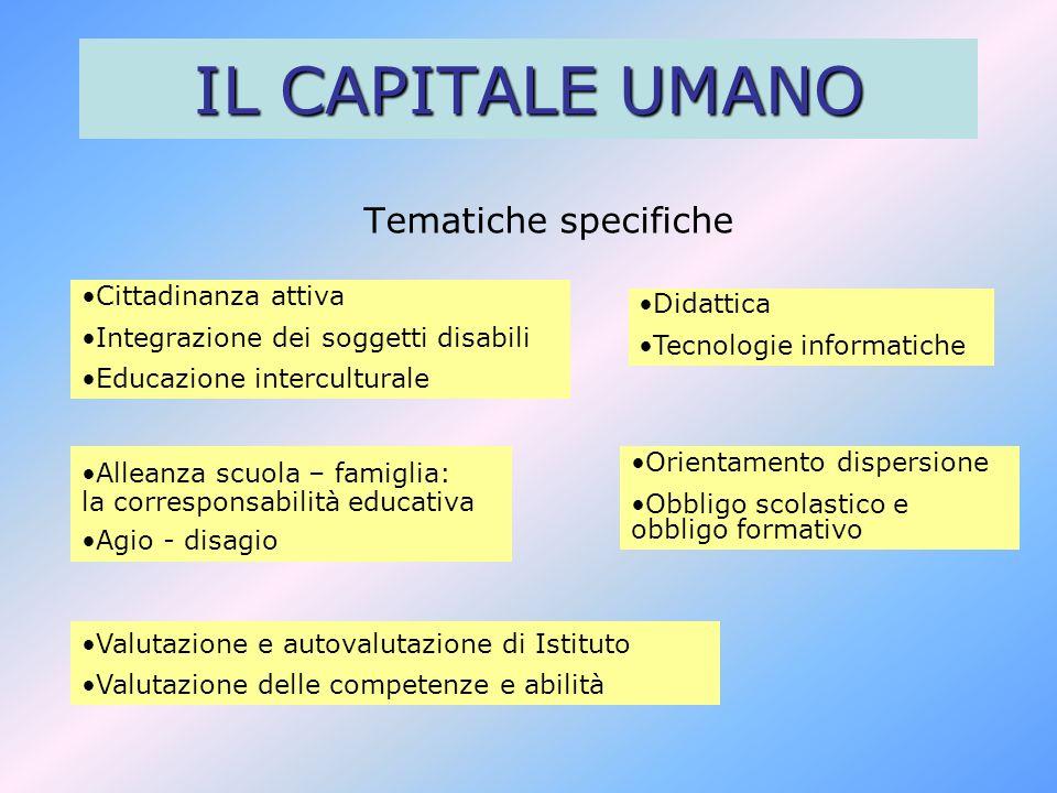 IL CAPITALE UMANO Tematiche specifiche Cittadinanza attiva Didattica