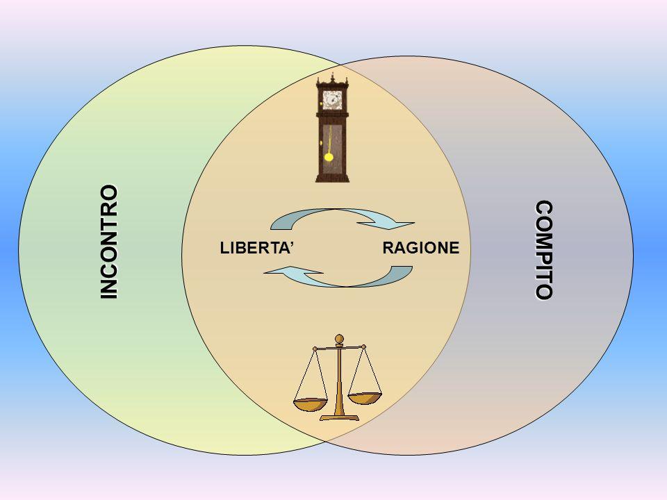 INCONTRO LIBERTA' RAGIONE COMPITO