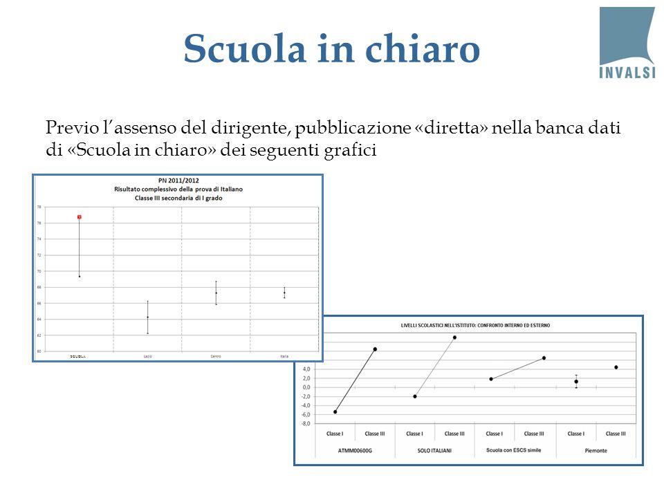 Scuola in chiaro Previo l'assenso del dirigente, pubblicazione «diretta» nella banca dati di «Scuola in chiaro» dei seguenti grafici.