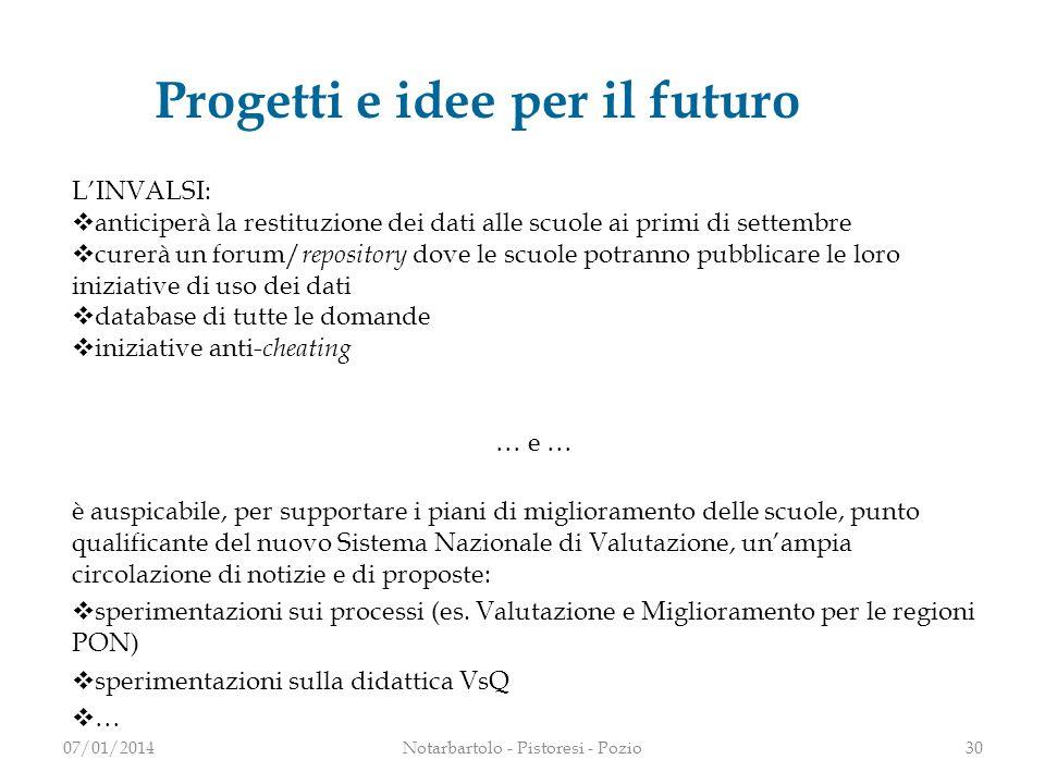 Progetti e idee per il futuro