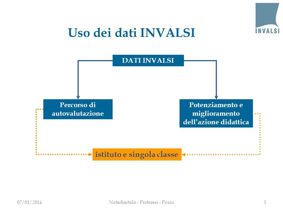 Uso dei dati INVALSI istituto e singola classe