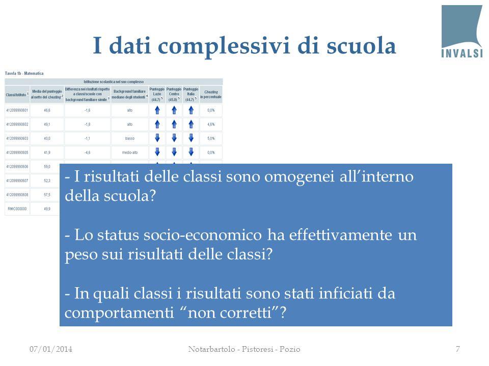 I dati complessivi di scuola