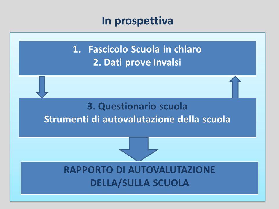 In prospettiva Fascicolo Scuola in chiaro 2. Dati prove Invalsi