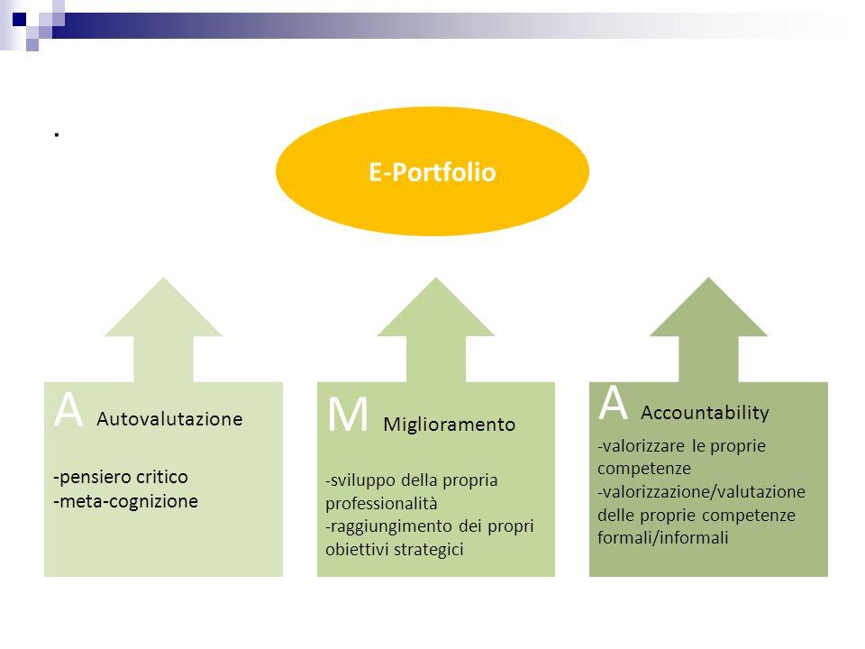 A Accountability A Autovalutazione M Miglioramento . E-Portfolio