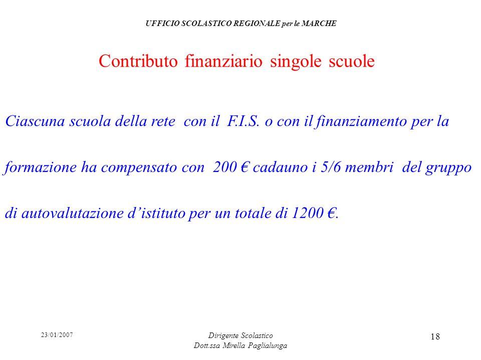 Contributo finanziario singole scuole
