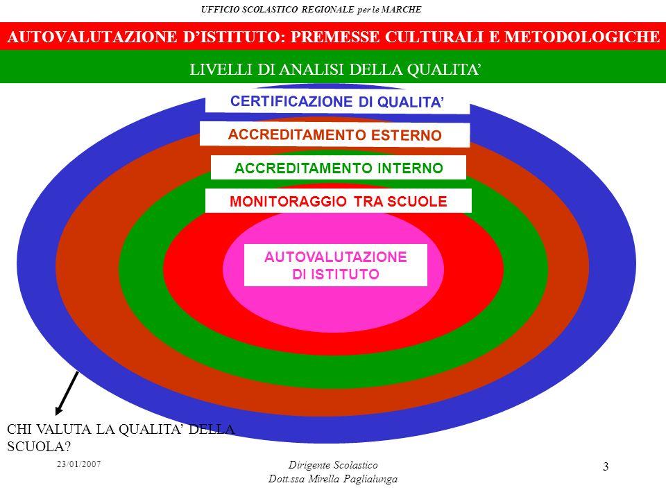 AUTOVALUTAZIONE D'ISTITUTO: PREMESSE CULTURALI E METODOLOGICHE