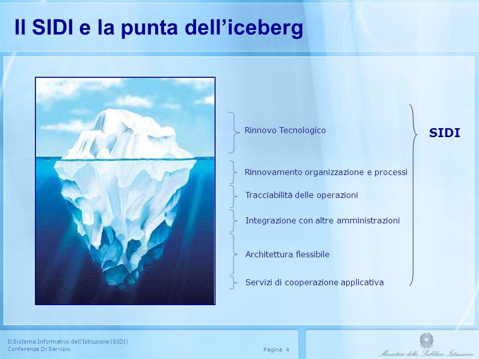 Il SIDI e la punta dell'iceberg