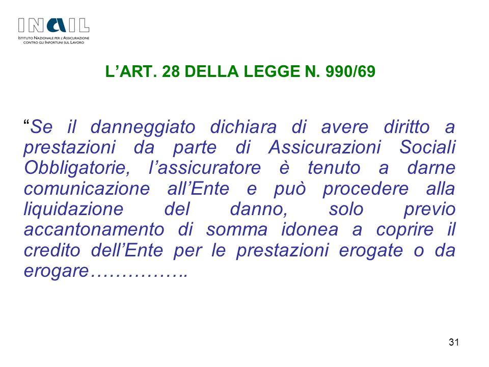 L'ART. 28 DELLA LEGGE N. 990/69