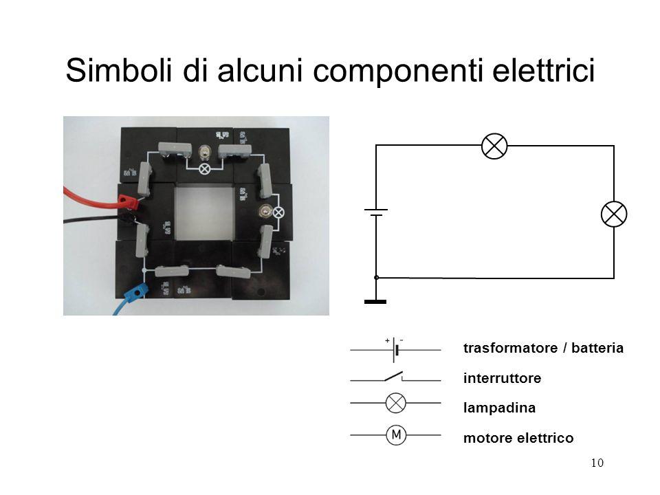 Simboli di alcuni componenti elettrici