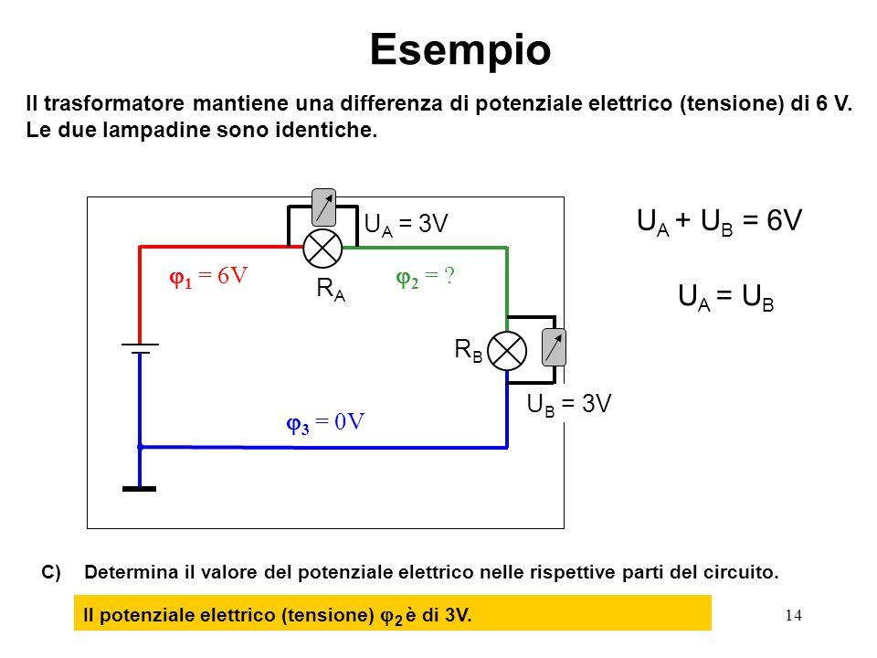 Esempio UA + UB = 6V UA = UB UA = 3V 1 = 6V 2 = RA RB UB = 3V