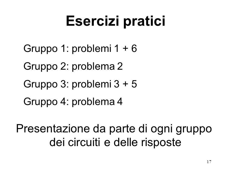 Esercizi pratici Presentazione da parte di ogni gruppo