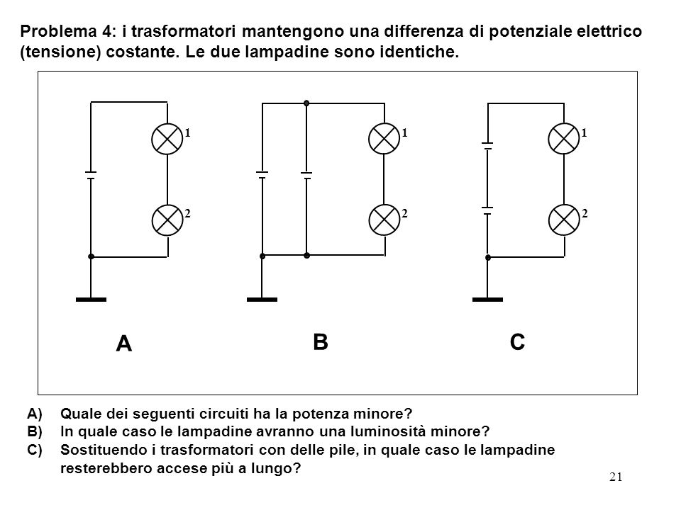 Problema 4: i trasformatori mantengono una differenza di potenziale elettrico (tensione) costante. Le due lampadine sono identiche.