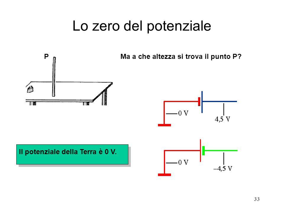 Lo zero del potenziale P Ma a che altezza si trova il punto P