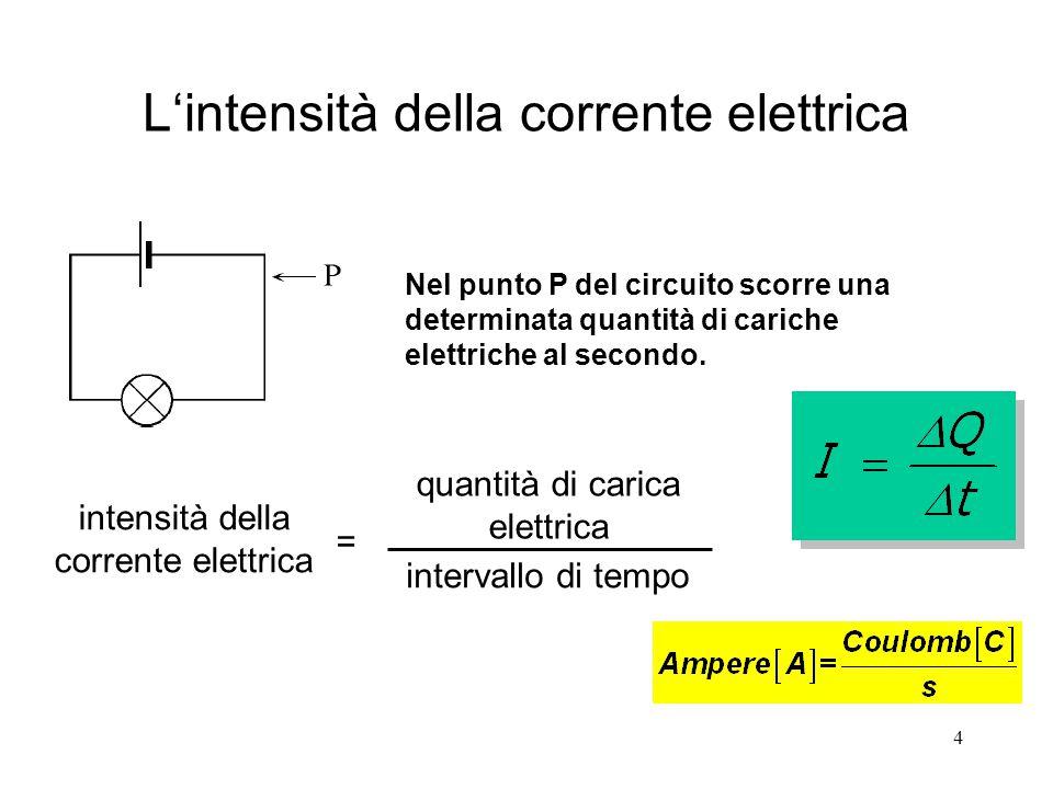 L'intensità della corrente elettrica