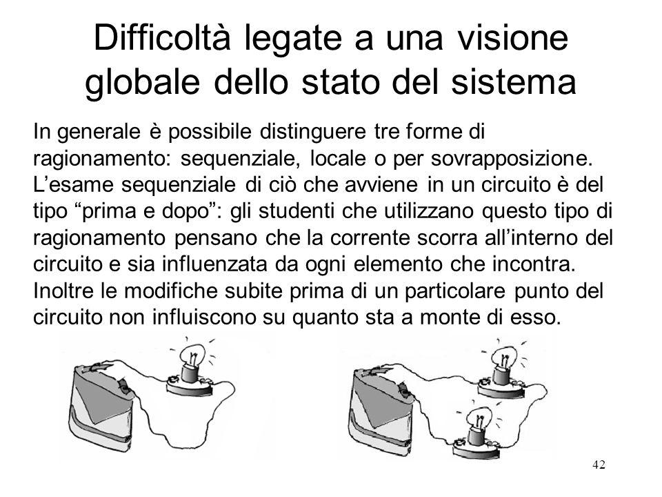 Difficoltà legate a una visione globale dello stato del sistema