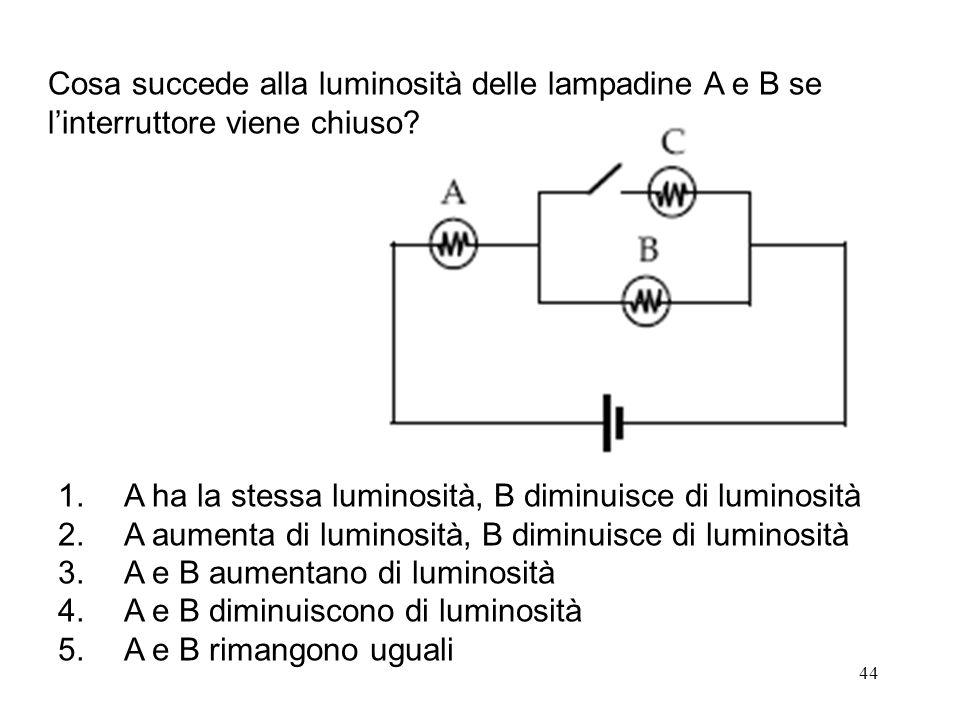 Cosa succede alla luminosità delle lampadine A e B se l'interruttore viene chiuso