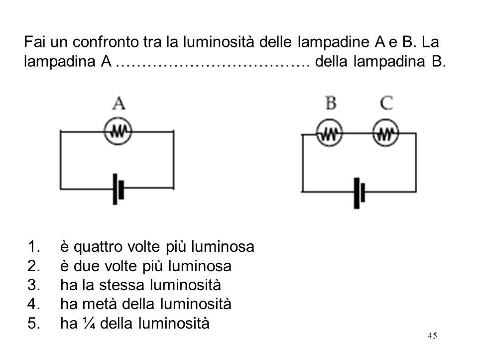 Fai un confronto tra la luminosità delle lampadine A e B