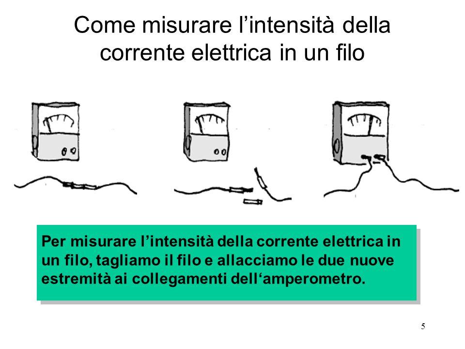 Come misurare l'intensità della corrente elettrica in un filo