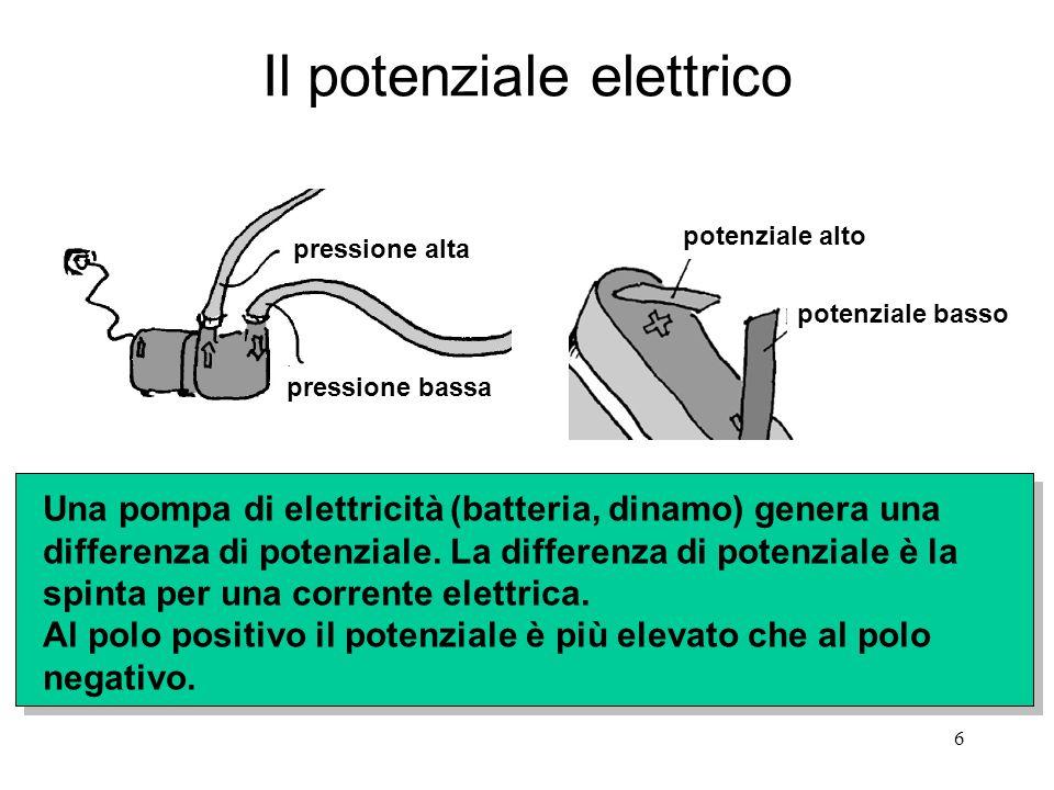 Il potenziale elettrico
