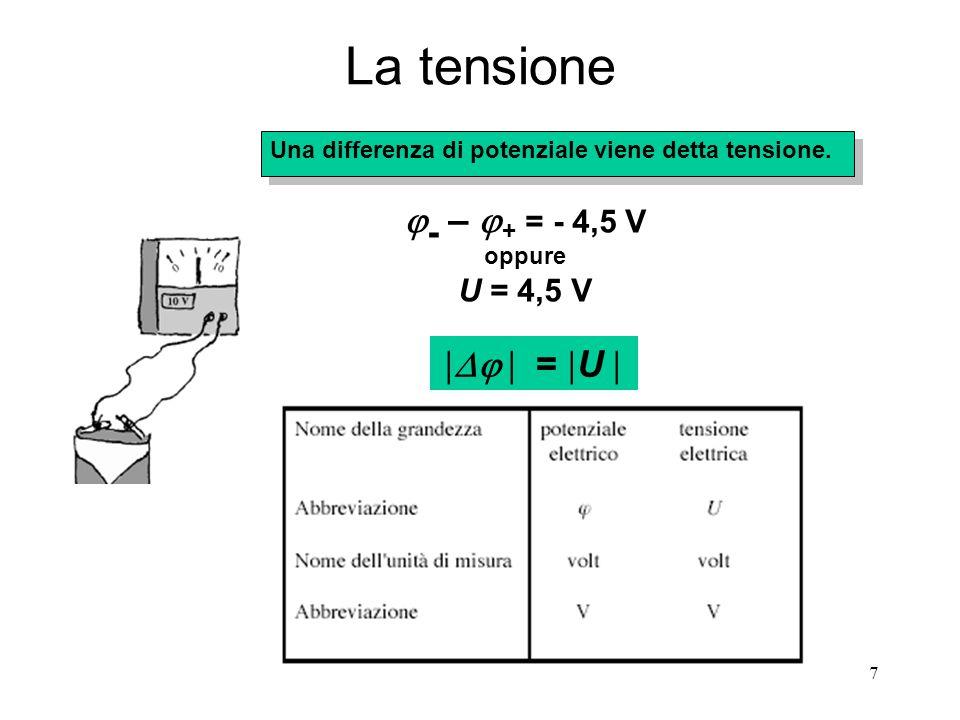 La tensione - – + = - 4,5 V   = U  U = 4,5 V