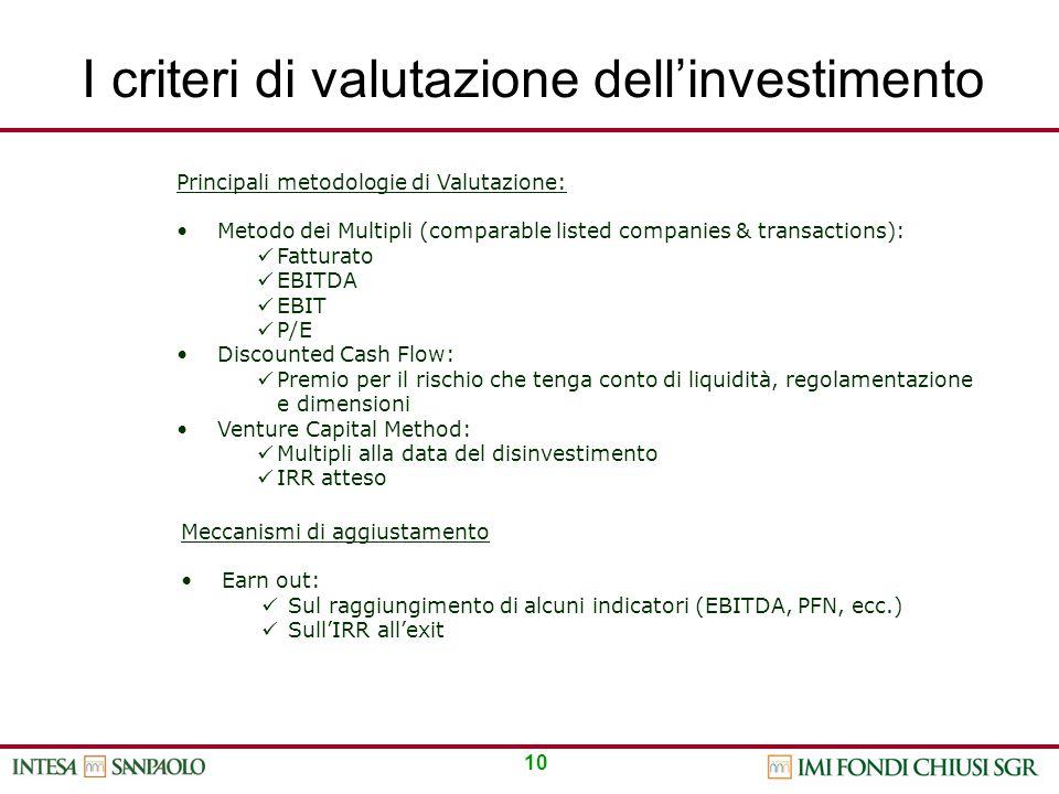 I criteri di valutazione dell'investimento