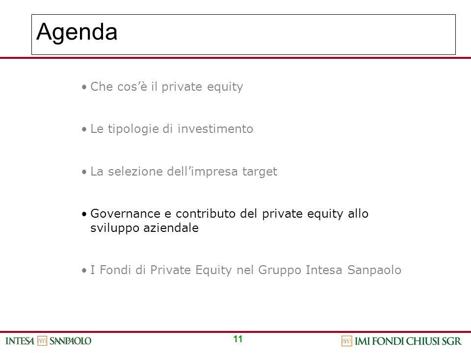 Agenda Che cos'è il private equity Le tipologie di investimento