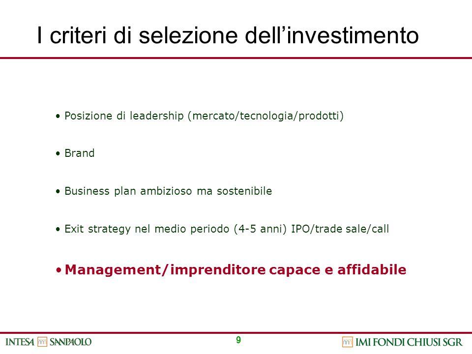 I criteri di selezione dell'investimento