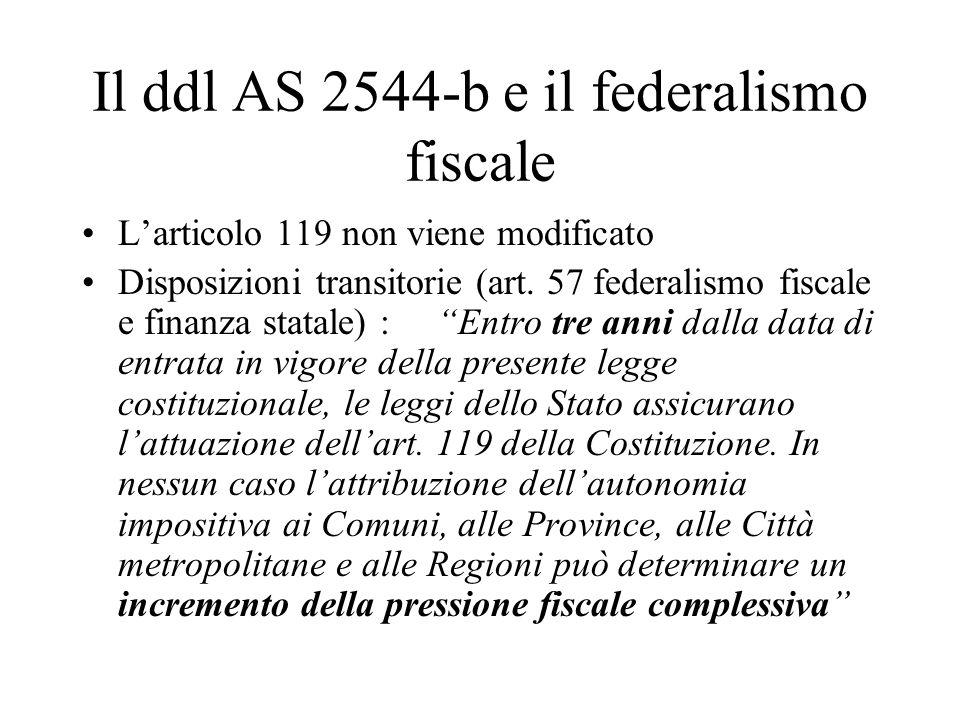 Il ddl AS 2544-b e il federalismo fiscale